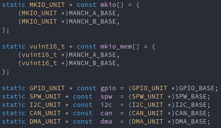 I have been using Emacs at work for whole week - Complaints